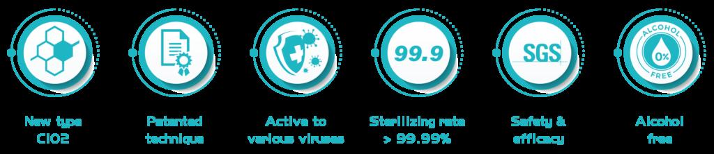 S CUBE Sterilization product