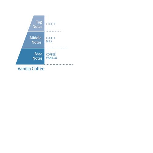 CAFFE GUSTO 2