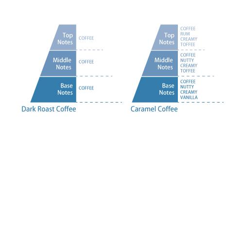 CAFFE GUSTO 286